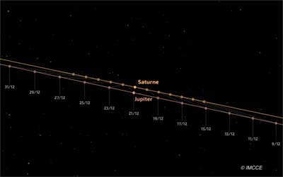 Jupiter et Saturne la conjonction exceptionnelle !