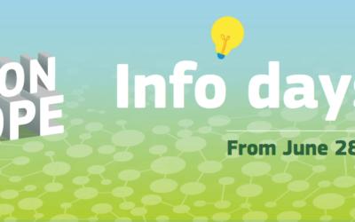Journées d'information et de réseautage thématiques HORIZON EUROPE